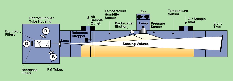 emergency ballast wiring diagrams light circuit diagram
