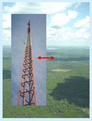 [Vertical profiles of carbon cycle gases are conducted from communications towers and aircraft.]
