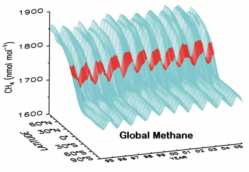 Sulfur Hexafluoride - Deep Voice Gas -