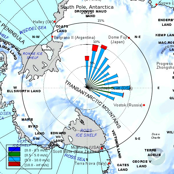 Meteorology Wind Rose For South Pole