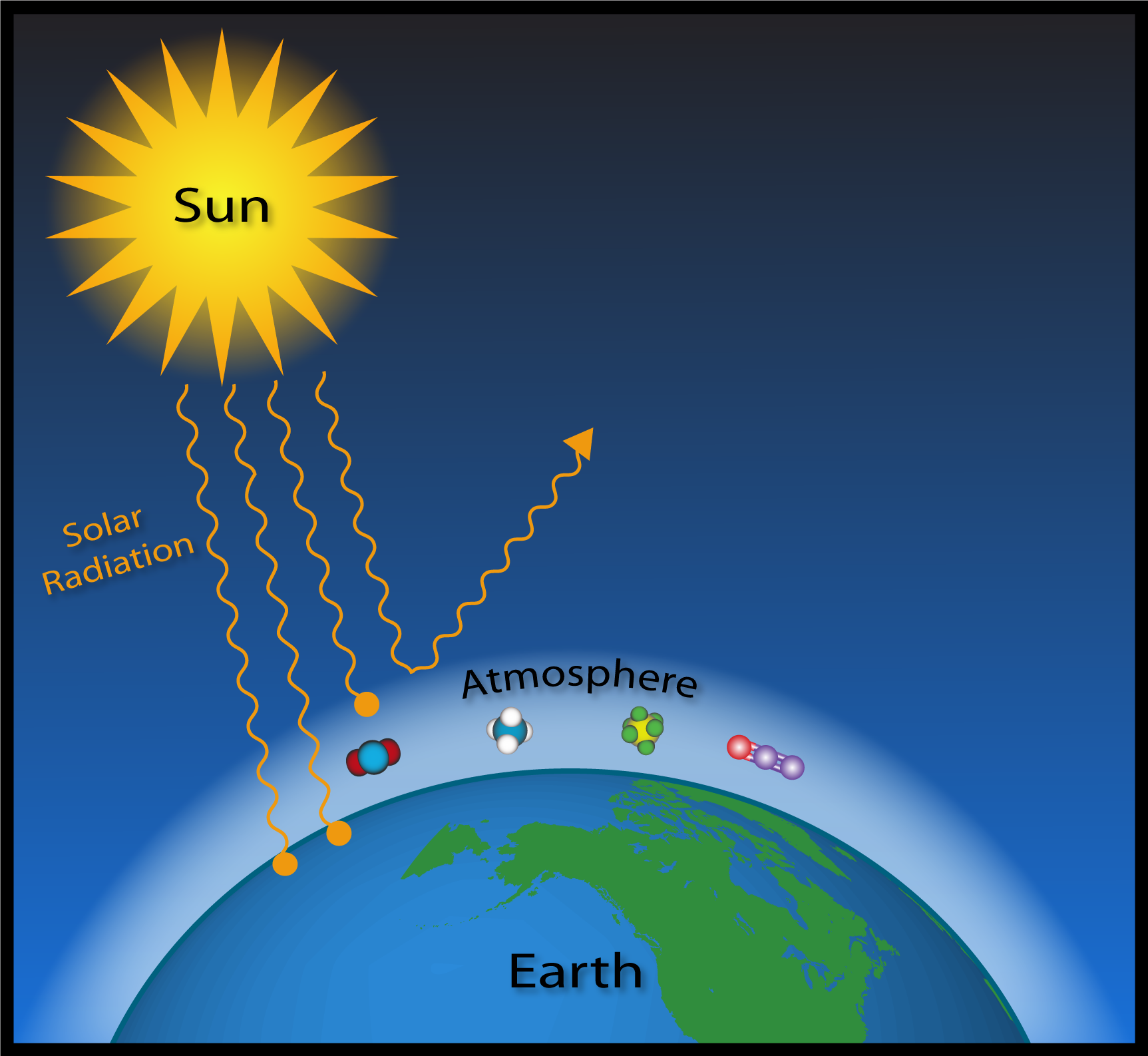 Paper on greenhouse effect