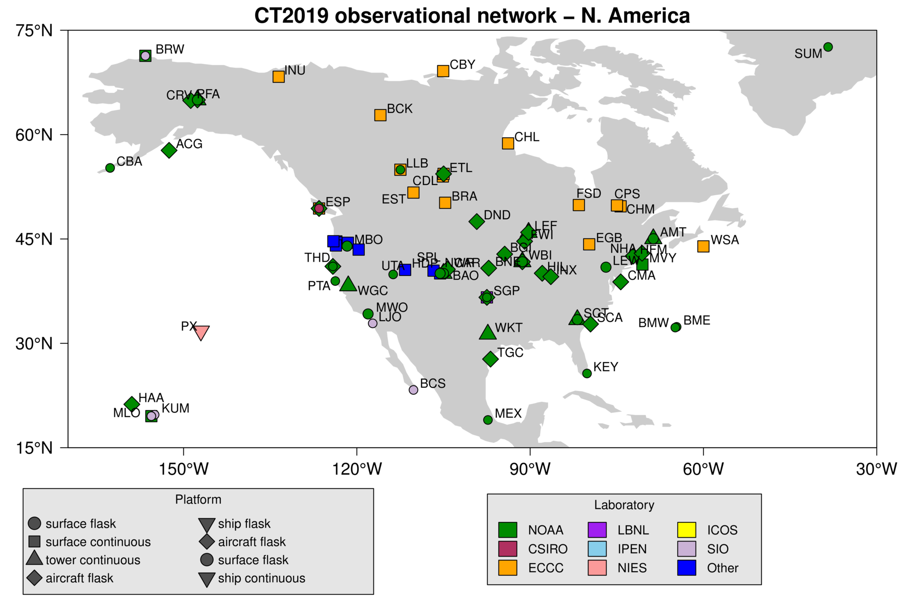 /gmd/webdata/ccgg/CT2019B/summary/network-nam.png