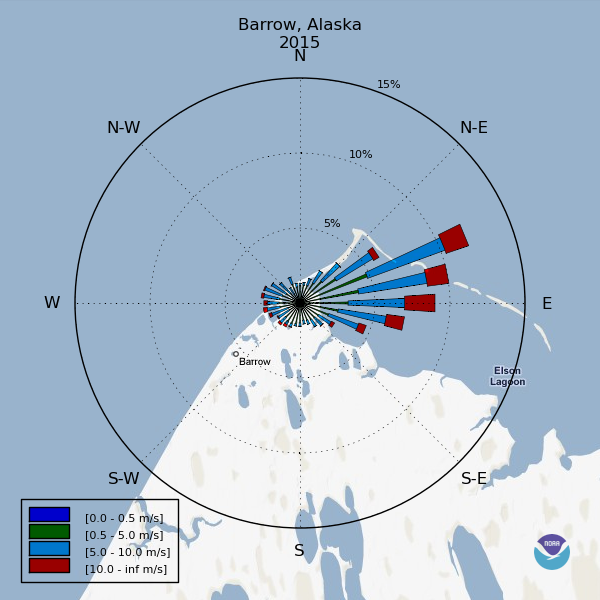 Meteorology Wind Rose for Barrow