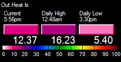 out heat index color